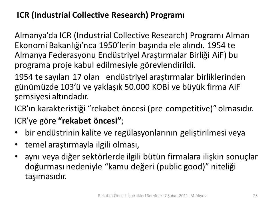 Almanya'da ICR (Industrial Collective Research) Programı Alman Ekonomi Bakanlığı'nca 1950'lerin başında ele alındı. 1954 te Almanya Federasyonu Endüst