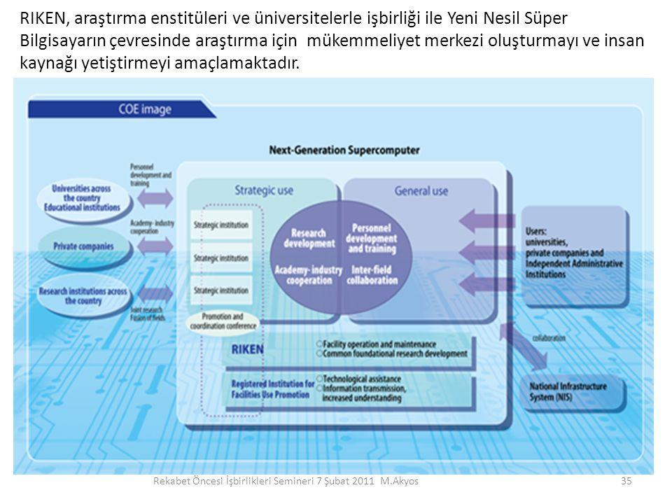 35 RIKEN, araştırma enstitüleri ve üniversitelerle işbirliği ile Yeni Nesil Süper Bilgisayarın çevresinde araştırma için mükemmeliyet merkezi oluşturm