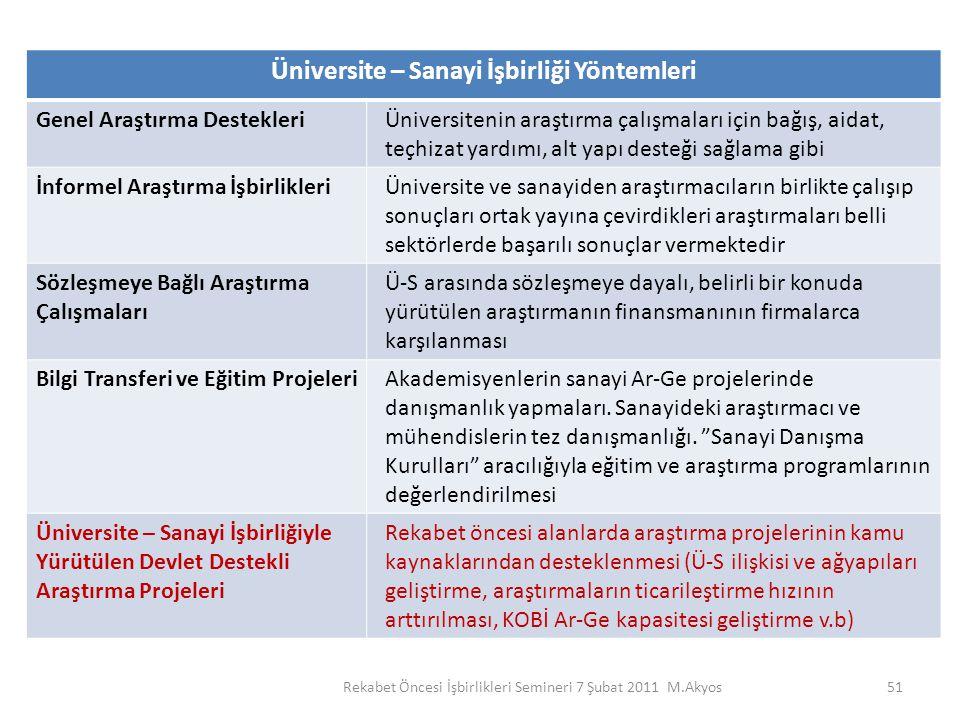 51 Üniversite – Sanayi İşbirliği Yöntemleri Genel Araştırma DestekleriÜniversitenin araştırma çalışmaları için bağış, aidat, teçhizat yardımı, alt yap