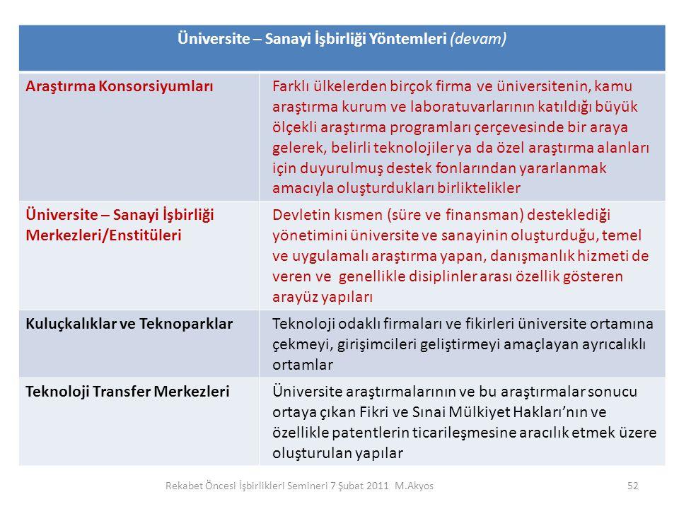 52 Üniversite – Sanayi İşbirliği Yöntemleri (devam) Araştırma KonsorsiyumlarıFarklı ülkelerden birçok firma ve üniversitenin, kamu araştırma kurum ve
