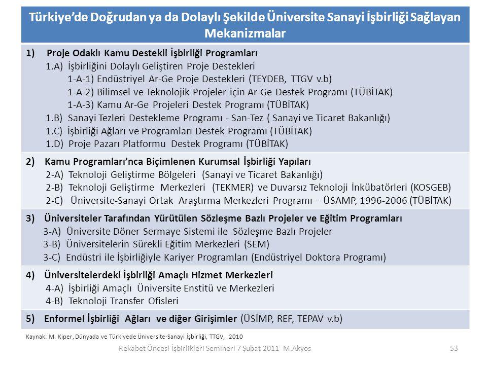 53 Türkiye'de Doğrudan ya da Dolaylı Şekilde Üniversite Sanayi İşbirliği Sağlayan Mekanizmalar 1) Proje Odaklı Kamu Destekli İşbirliği Programları 1.A
