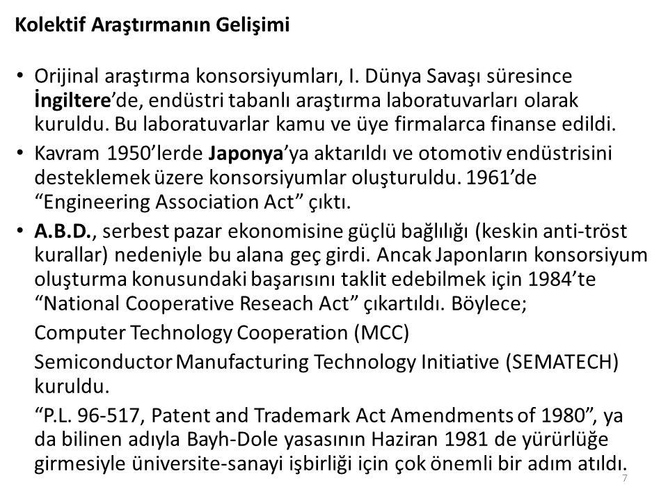 Kolektif Araştırmanın Gelişimi Orijinal araştırma konsorsiyumları, I. Dünya Savaşı süresince İngiltere'de, endüstri tabanlı araştırma laboratuvarları