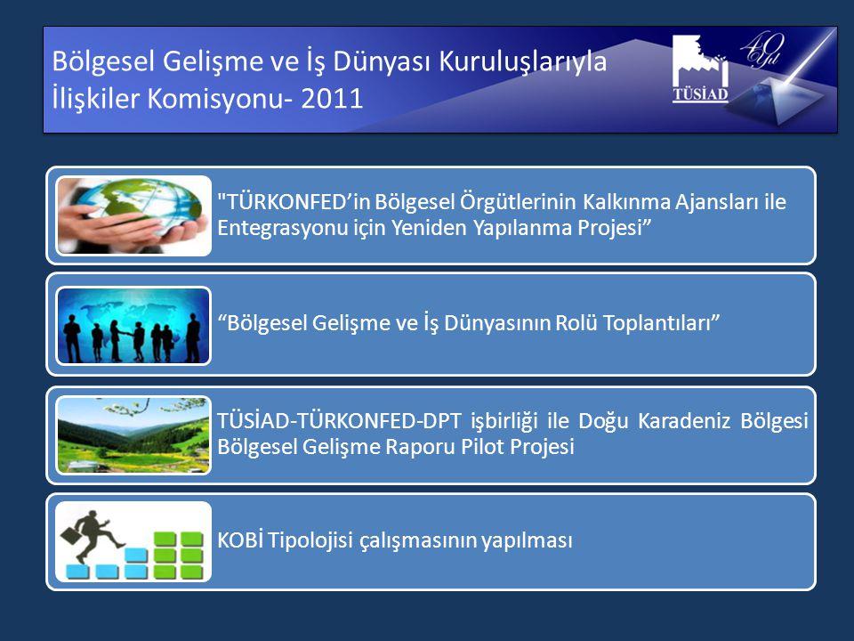 Bölgesel Gelişme ve İş Dünyası Kuruluşlarıyla İlişkiler Komisyonu- 2011 TÜRKONFED'in Bölgesel Örgütlerinin Kalkınma Ajansları ile Entegrasyonu için Yeniden Yapılanma Projesi Bölgesel Gelişme ve İş Dünyasının Rolü Toplantıları TÜSİAD-TÜRKONFED-DPT işbirliği ile Doğu Karadeniz Bölgesi Bölgesel Gelişme Raporu Pilot Projesi KOBİ Tipolojisi çalışmasının yapılması
