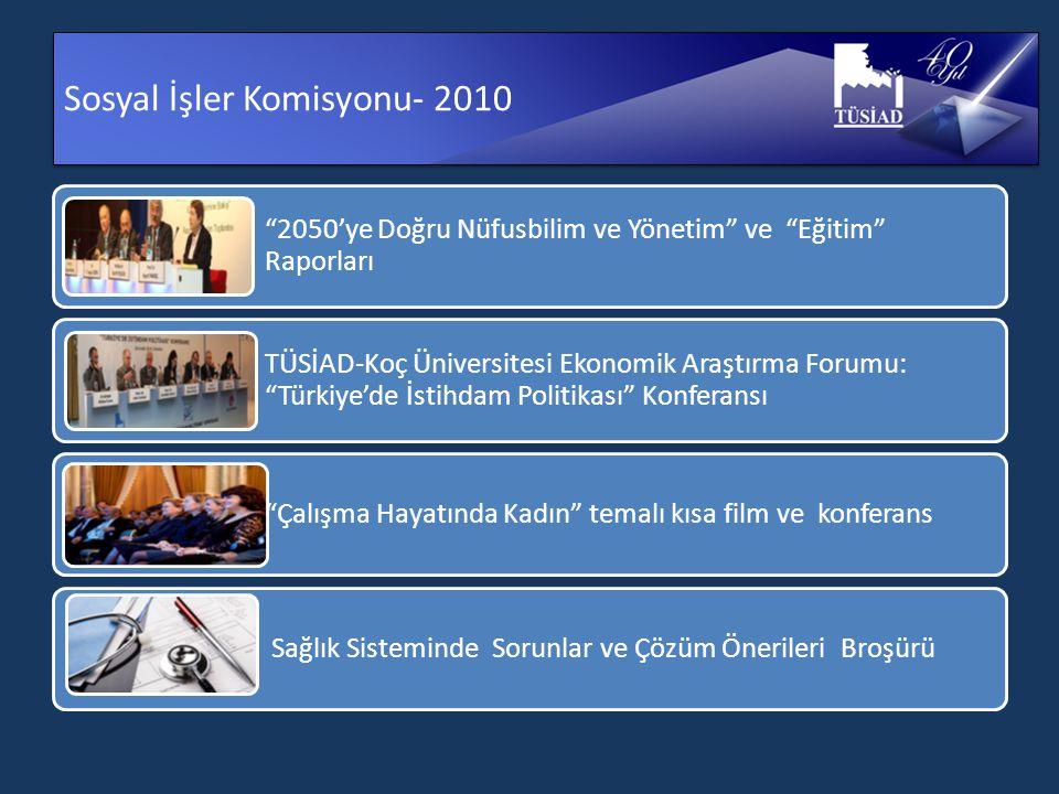 Sosyal İşler Komisyonu- 2011 2050'ye Doğru Nüfusbilim ve Yönetim ve Eğitim Raporları TÜSİAD-Koç Üniversitesi Ekonomik Araştırma Forumu: Türkiye'de İstihdam Politikası Konferansı Çalışma Hayatında Kadın temalı kısa film ve konferans Sağlık Sisteminde Sorunlar ve Çözüm Önerileri Broşürü Sosyal İşler Komisyonu- 2010
