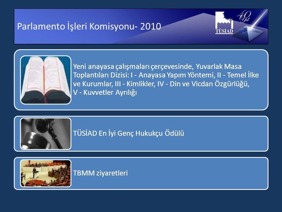 Parlamento İşleri Komisyonu- 2010 Yeni anayasa çalışmaları çerçevesinde, Yuvarlak Masa Toplantıları Dizisi: I - Anayasa Yapım Yöntemi, II - Temel İlke ve Kurumlar, III - Kimlikler, IV - Din ve Vicdan Özgürlüğü, V - Kuvvetler Ayrılığı TÜSİAD En İyi Genç Hukukçu Ödülü TBMM ziyaretleri