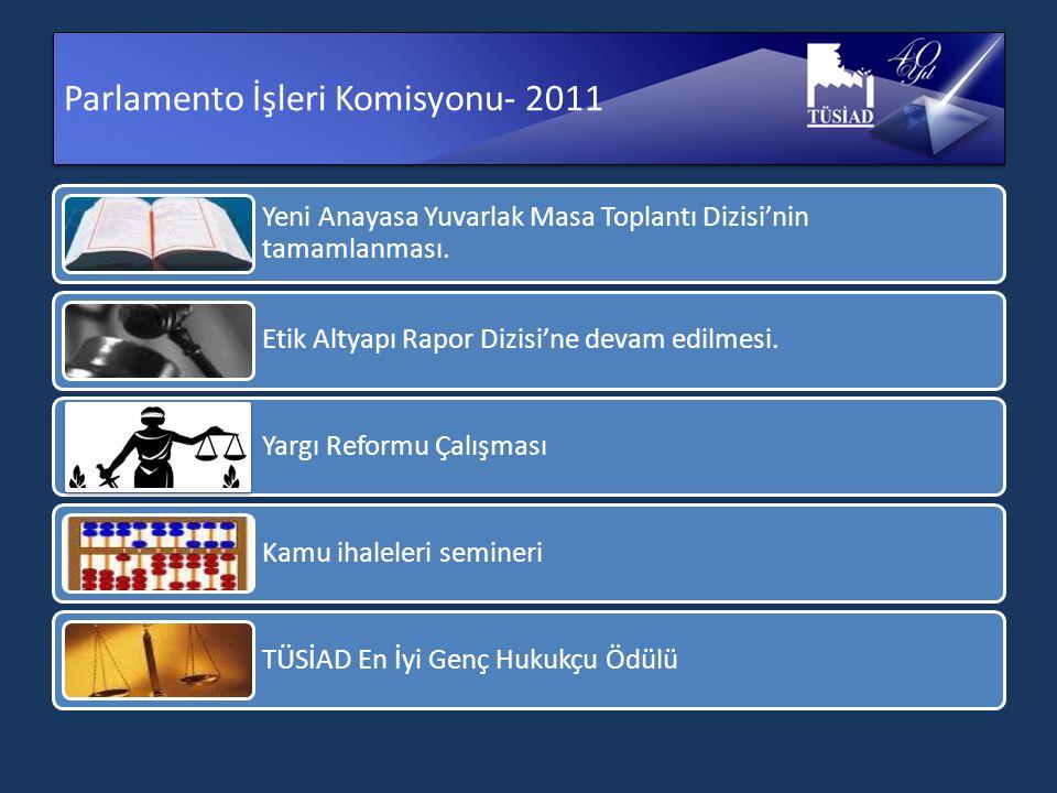 Parlamento İşleri Komisyonu- 2011 Yeni Anayasa Yuvarlak Masa Toplantı Dizisi'nin tamamlanması.