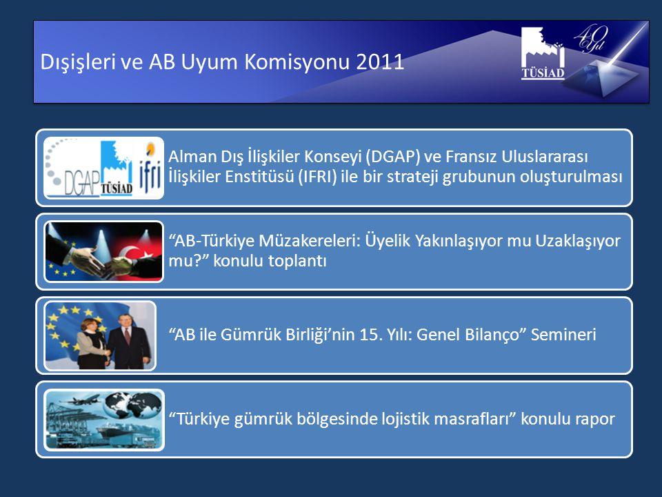 Dışişleri ve AB Uyum Komisyonu 2011 Alman Dış İlişkiler Konseyi (DGAP) ve Fransız Uluslararası İlişkiler Enstitüsü (IFRI) ile bir strateji grubunun oluşturulması AB-Türkiye Müzakereleri: Üyelik Yakınlaşıyor mu Uzaklaşıyor mu konulu toplantı AB ile Gümrük Birliği'nin 15.