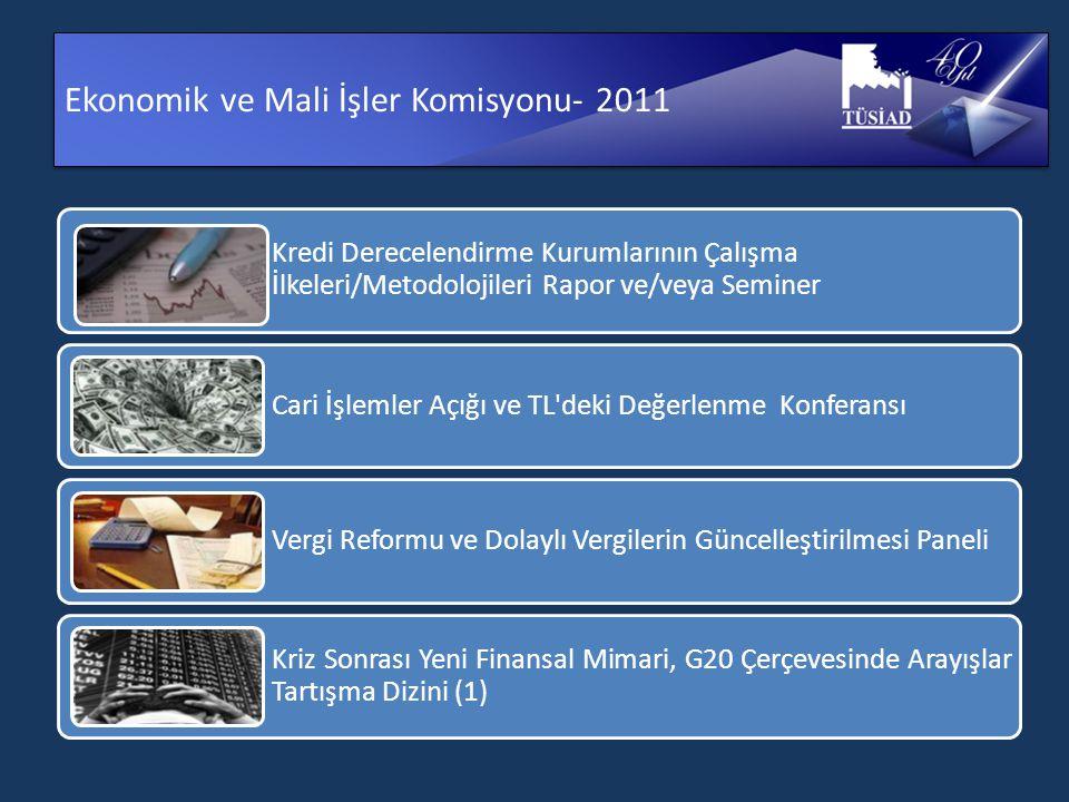 Ekonomik ve Mali İşler Komisyonu- 2011 Kredi Derecelendirme Kurumlarının Çalışma İlkeleri/Metodolojileri Rapor ve/veya Seminer Cari İşlemler Açığı ve TL deki Değerlenme Konferansı Vergi Reformu ve Dolaylı Vergilerin Güncelleştirilmesi Paneli Kriz Sonrası Yeni Finansal Mimari, G20 Çerçevesinde Arayışlar Tartışma Dizini (1)