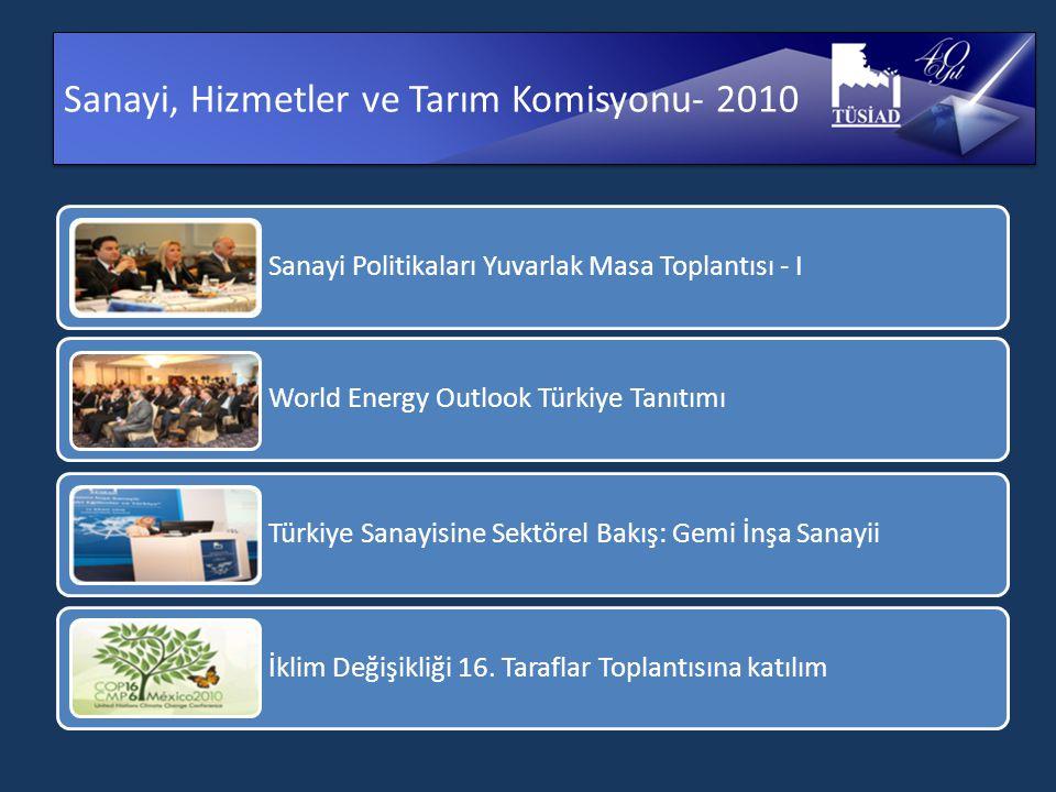 Sanayi, Hizmetler ve Tarım Komisyonu- 2010 Sanayi Politikaları Yuvarlak Masa Toplantısı - I World Energy Outlook Türkiye Tanıtımı Türkiye Sanayisine Sektörel Bakış: Gemi İnşa Sanayii İklim Değişikliği 16.