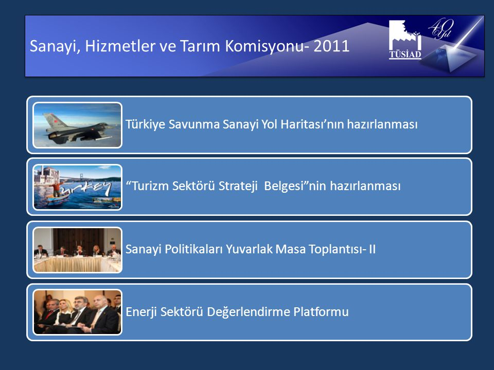 Sanayi, Hizmetler ve Tarım Komisyonu- 2011 Türkiye Savunma Sanayi Yol Haritası'nın hazırlanması Turizm Sektörü Strateji Belgesi nin hazırlanması Sanayi Politikaları Yuvarlak Masa Toplantısı- II Enerji Sektörü Değerlendirme Platformu