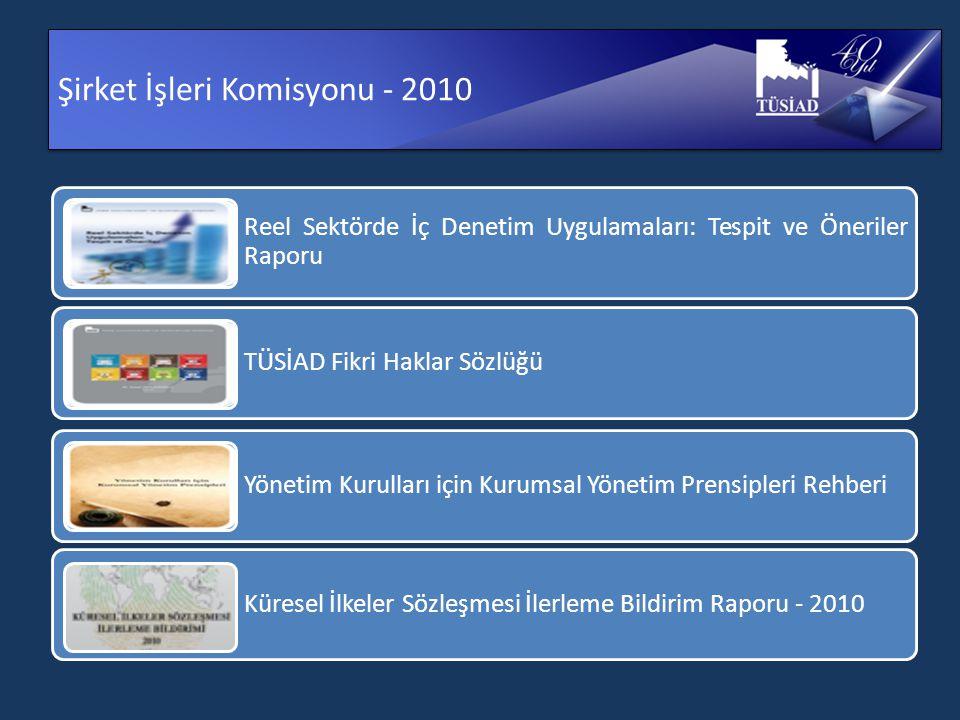 Şirket İşleri Komisyonu - 2010 Reel Sektörde İç Denetim Uygulamaları: Tespit ve Öneriler Raporu TÜSİAD Fikri Haklar Sözlüğü Yönetim Kurulları için Kurumsal Yönetim Prensipleri Rehberi Küresel İlkeler Sözleşmesi İlerleme Bildirim Raporu - 2010