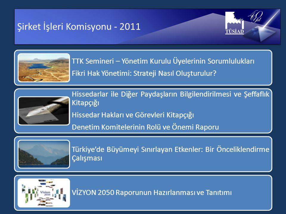 TTK Semineri – Yönetim Kurulu Üyelerinin Sorumlulukları Fikri Hak Yönetimi: Strateji Nasıl Oluşturulur.