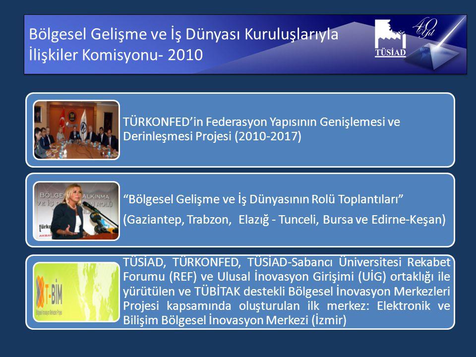 Bölgesel Gelişme ve İş Dünyası Kuruluşlarıyla İlişkiler Komisyonu- 2010 TÜRKONFED'in Federasyon Yapısının Genişlemesi ve Derinleşmesi Projesi (2010-2017) Bölgesel Gelişme ve İş Dünyasının Rolü Toplantıları (Gaziantep, Trabzon, Elazığ - Tunceli, Bursa ve Edirne-Keşan) TÜSİAD, TÜRKONFED, TÜSİAD-Sabancı Üniversitesi Rekabet Forumu (REF) ve Ulusal İnovasyon Girişimi (UİG) ortaklığı ile yürütülen ve TÜBİTAK destekli Bölgesel İnovasyon Merkezleri Projesi kapsamında oluşturulan ilk merkez: Elektronik ve Bilişim Bölgesel İnovasyon Merkezi (İzmir)