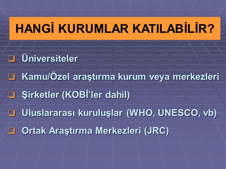  Üniversiteler  Kamu/Özel araştırma kurum veya merkezleri  Şirketler (KOBİ'ler dahil)  Uluslararası kuruluşlar (WHO, UNESCO, vb)  Ortak Araştırma