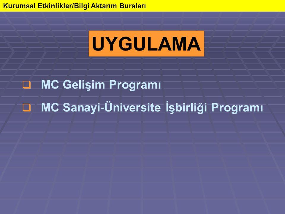  MC Gelişim Programı  MC Sanayi-Üniversite İşbirliği Programı Kurumsal Etkinlikler/Bilgi Aktarım Bursları UYGULAMA
