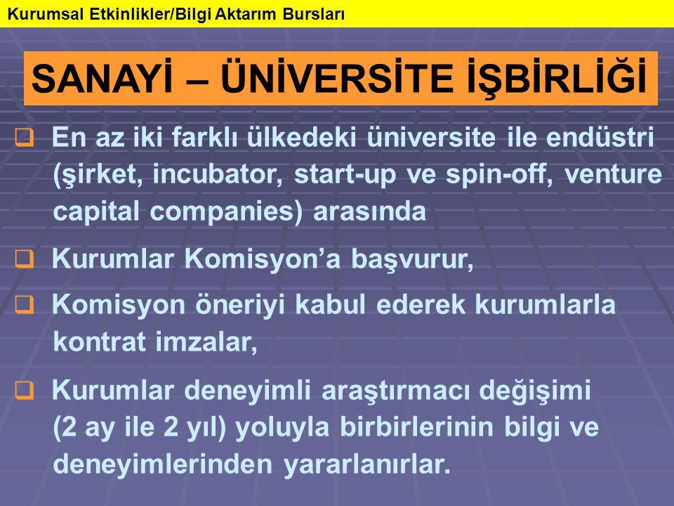Kurumsal Etkinlikler/Bilgi Aktarım Bursları SANAYİ – ÜNİVERSİTE İŞBİRLİĞİ  En az iki farklı ülkedeki üniversite ile endüstri (şirket, incubator, star