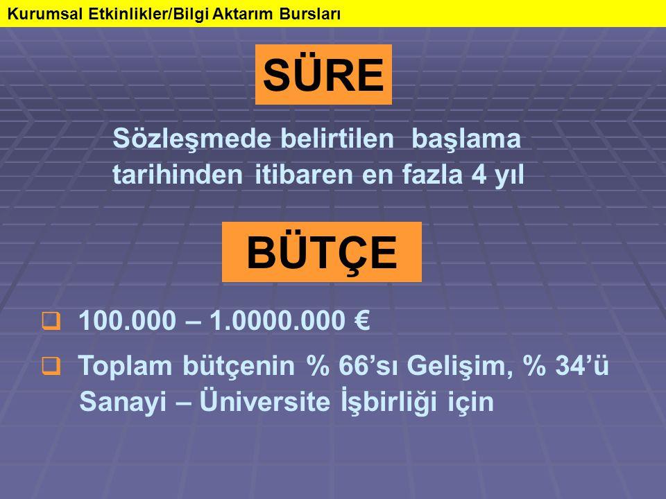 Kurumsal Etkinlikler/Bilgi Aktarım Bursları SÜRE Sözleşmede belirtilen başlama tarihinden itibaren en fazla 4 yıl BÜTÇE  100.000 – 1.0000.000 €  Top
