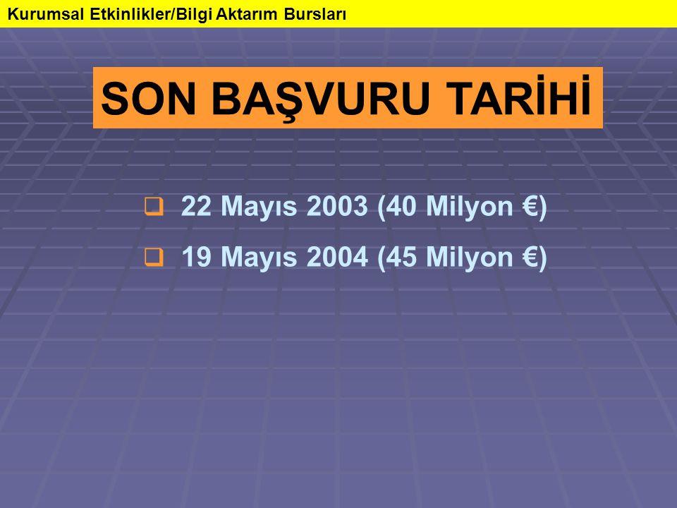 Kurumsal Etkinlikler/Bilgi Aktarım Bursları SON BAŞVURU TARİHİ  22 Mayıs 2003 (40 Milyon €)  19 Mayıs 2004 (45 Milyon €)