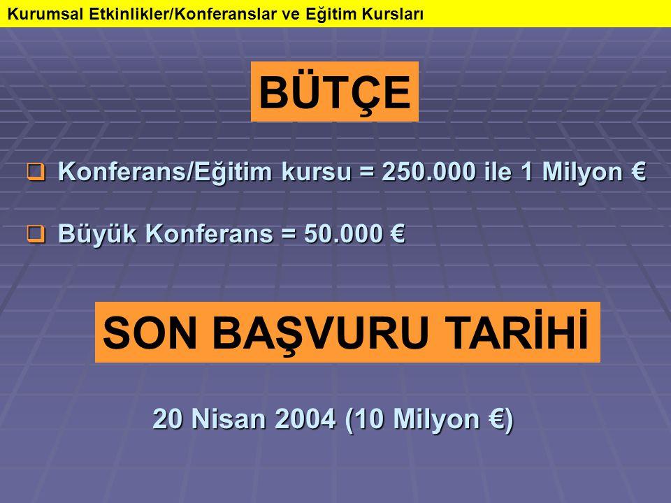  Konferans/Eğitim kursu = 250.000 ile 1 Milyon €  Büyük Konferans = 50.000 € Kurumsal Etkinlikler/Konferanslar ve Eğitim Kursları BÜTÇE SON BAŞVURU