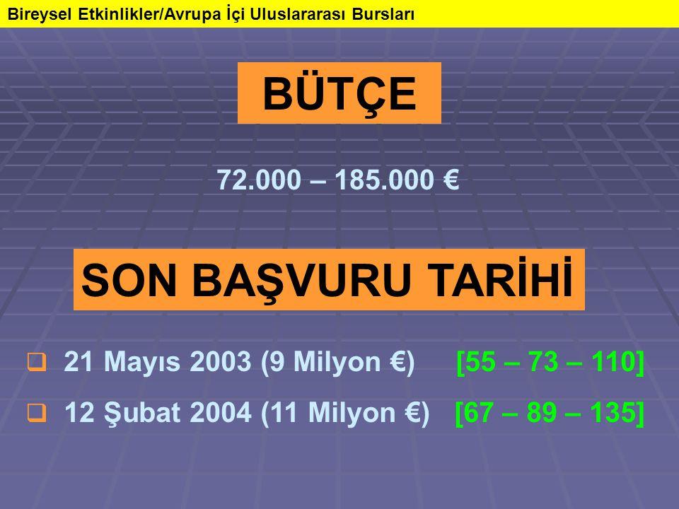 Bireysel Etkinlikler/Avrupa İçi Uluslararası Bursları SON BAŞVURU TARİHİ  21 Mayıs 2003 (9 Milyon €) [55 – 73 – 110]  12 Şubat 2004 (11 Milyon €) [6