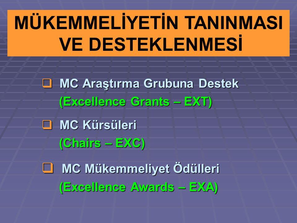  MC Araştırma Grubuna Destek (Excellence Grants – EXT) (Excellence Grants – EXT)  MC Kürsüleri (Chairs – EXC) (Chairs – EXC)  MC Mükemmeliyet Ödüll
