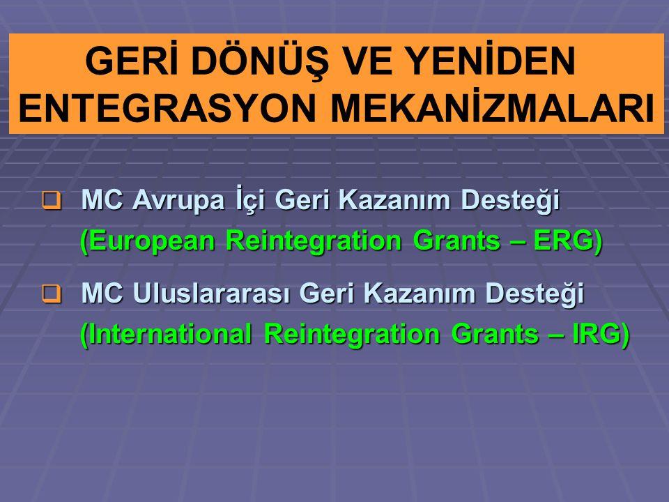  MC Avrupa İçi Geri Kazanım Desteği (European Reintegration Grants – ERG) (European Reintegration Grants – ERG)  MC Uluslararası Geri Kazanım Desteğ