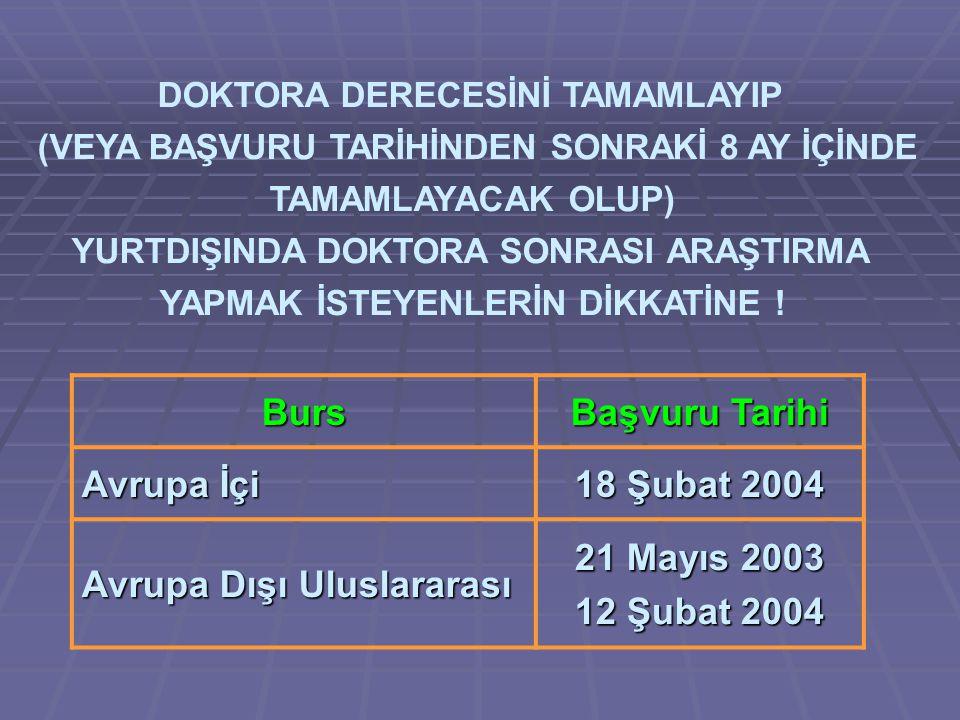 Burs Başvuru Tarihi Avrupa İçi 18 Şubat 2004 Avrupa Dışı Uluslararası 21 Mayıs 2003 12 Şubat 2004 DOKTORA DERECESİNİ TAMAMLAYIP (VEYA BAŞVURU TARİHİND