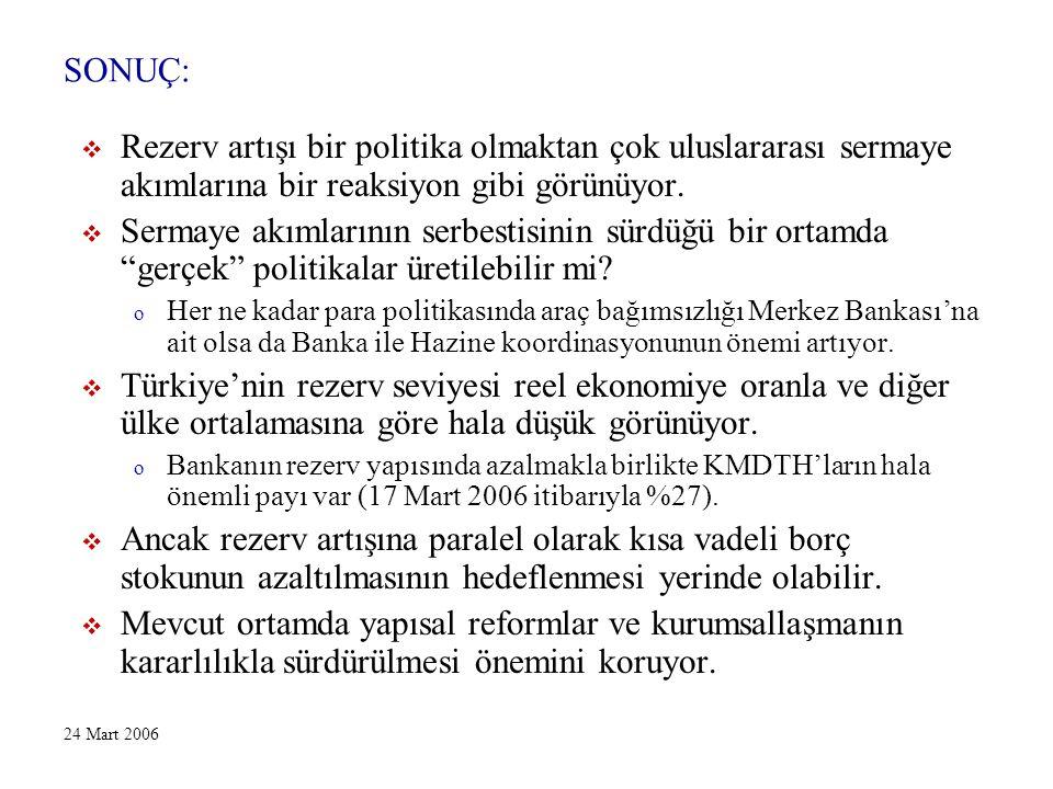 24 Mart 2006 SONUÇ:  Rezerv artışı bir politika olmaktan çok uluslararası sermaye akımlarına bir reaksiyon gibi görünüyor.  Sermaye akımlarının serb