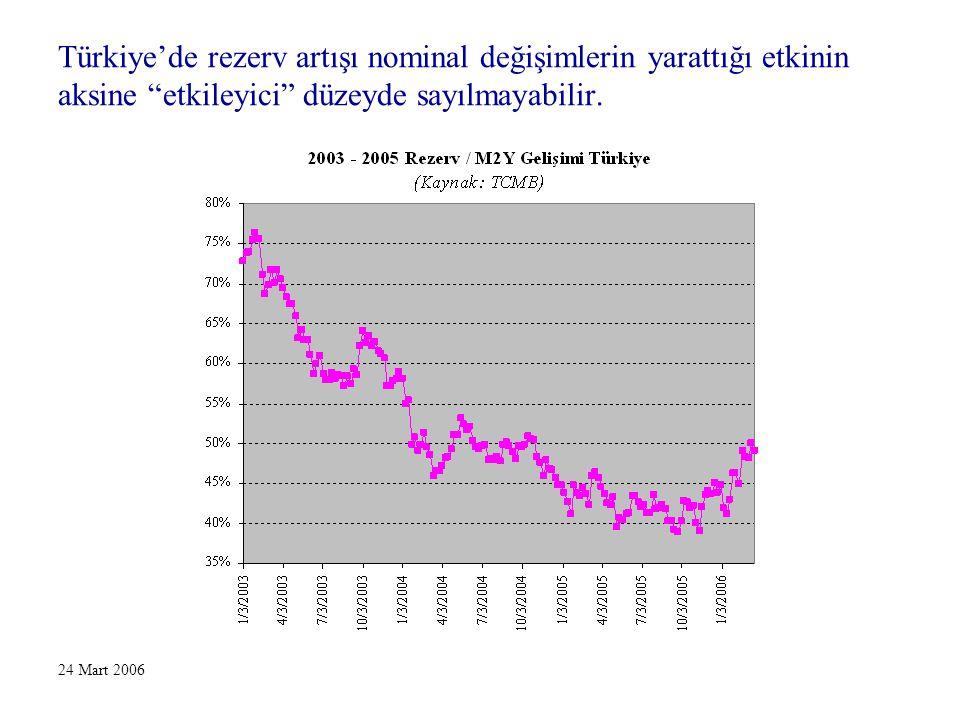 24 Mart 2006 Rezerv artışı - sterilizasyon çıkmazı
