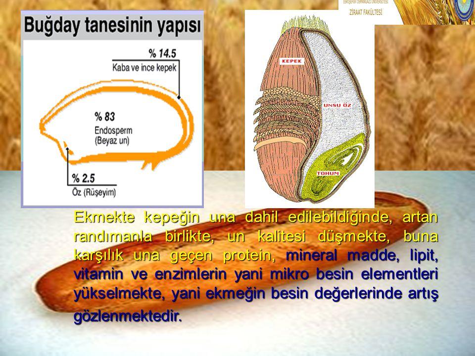 Ekmekte kepeğin una dahil edilebildiğinde, artan randımanla birlikte, un kalitesi düşmekte, buna karşılık una geçen protein, mineral madde, lipit, vit