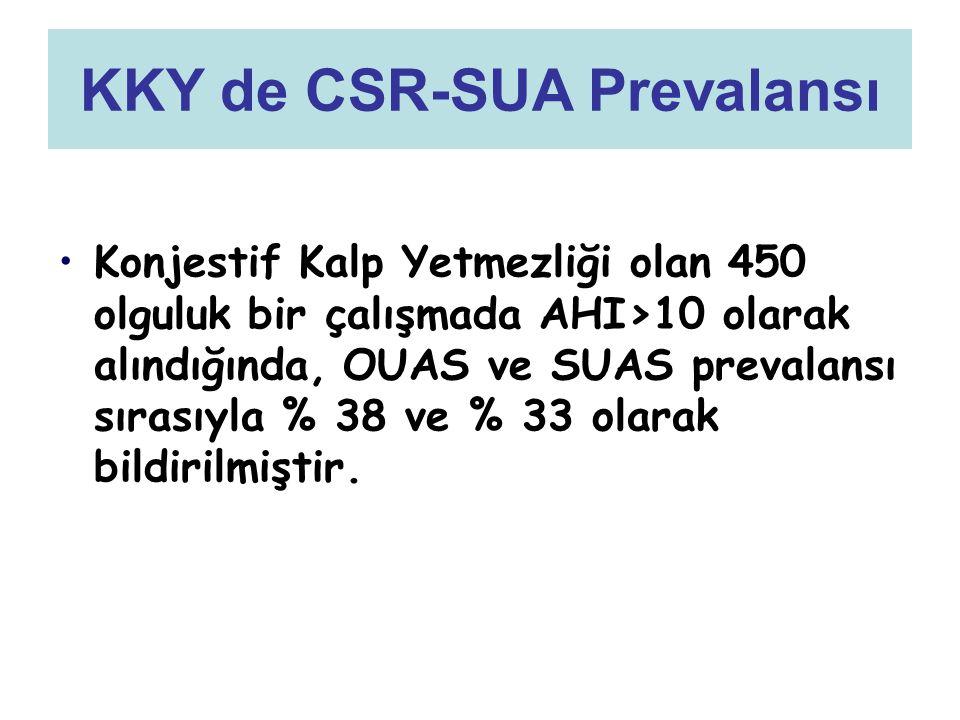 KKY de CSR-SUA Prevalansı Konjestif Kalp Yetmezliği olan 450 olguluk bir çalışmada AHI>10 olarak alındığında, OUAS ve SUAS prevalansı sırasıyla % 38 v