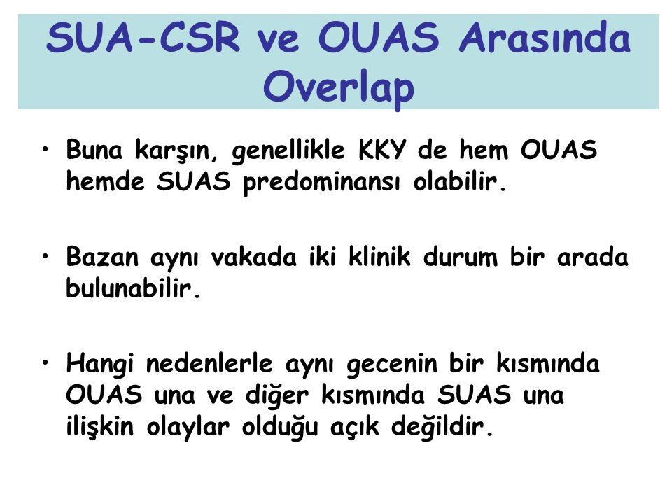 SUA-CSR ve OUAS Arasında Overlap Buna karşın, genellikle KKY de hem OUAS hemde SUAS predominansı olabilir. Bazan aynı vakada iki klinik durum bir arad