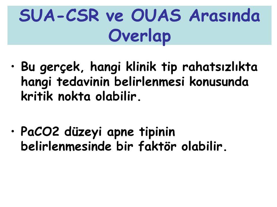 SUA-CSR ve OUAS Arasında Overlap Bu gerçek, hangi klinik tip rahatsızlıkta hangi tedavinin belirlenmesi konusunda kritik nokta olabilir. PaCO2 düzeyi