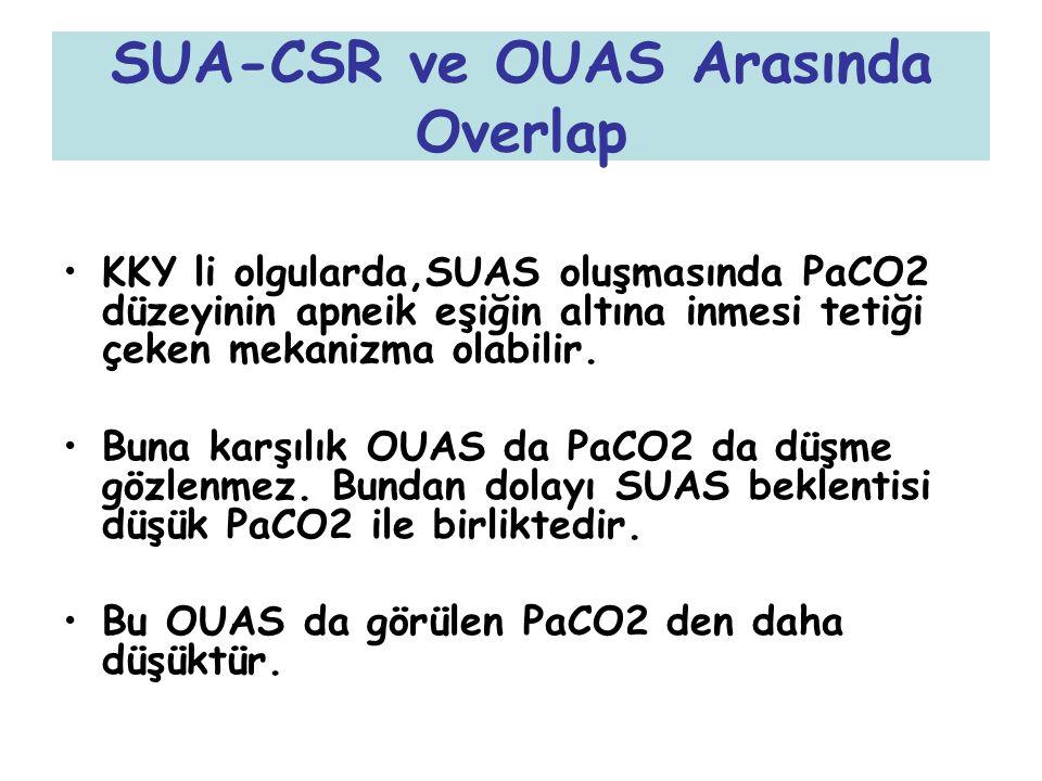SUA-CSR ve OUAS Arasında Overlap KKY li olgularda,SUAS oluşmasında PaCO2 düzeyinin apneik eşiğin altına inmesi tetiği çeken mekanizma olabilir. Buna k