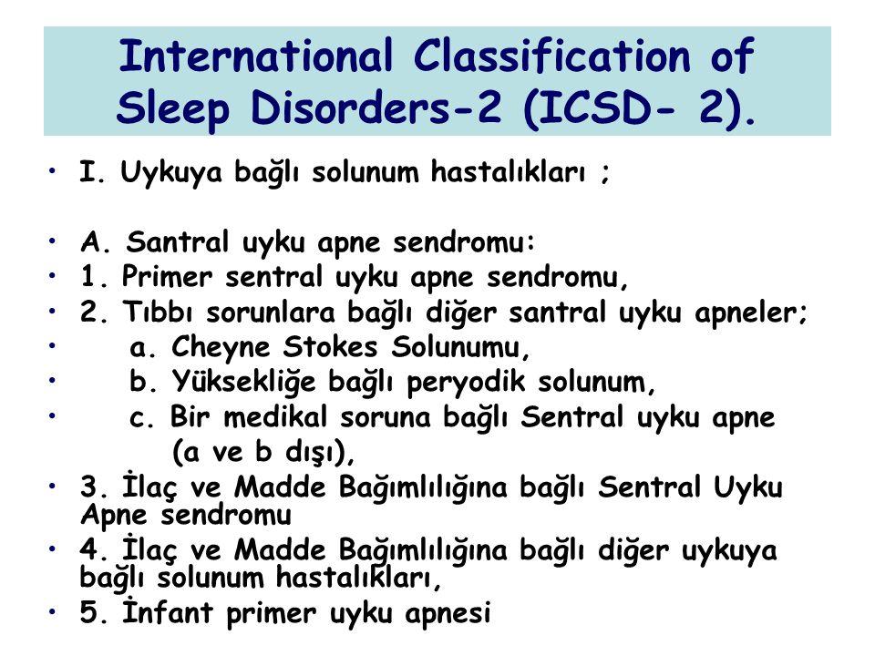 International Classification of Sleep Disorders-2 (ICSD- 2). I. Uykuya bağlı solunum hastalıkları ; A. Santral uyku apne sendromu: 1. Primer sentral u