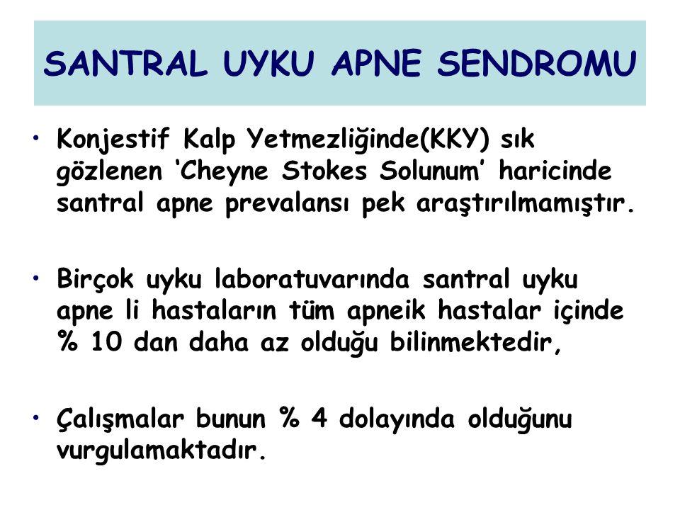 SANTRAL UYKU APNE SENDROMU (Sınıflama) SANTRAL UYKU APNE SENDROMU HİPERKAPNİK NON-HİPERKAPNİK Santral Alveoler Hipoventilasyon İdiopatik Santral Uyku Apnesi Primer (İdiopatik) Cheyne Stokes Solunum (Konjestif Kalb Yetmezliği, Sekonder (Ensefalit, servikal kordatomi, Yüksek irtifa,vb) Beyin sapı infark veya tümörleri, Bulber poliyomyelit) Solunum Kas Zayıflığı (Nöromyopatiler, Myotonik Distrofi, Musküler Distrofi, Myastenia Gravis, Amyotrofik Lateral Skleroz (ALS), Asit maltaz eksikliği, Postpolio Sendromu, Diyafram Paralizisi)
