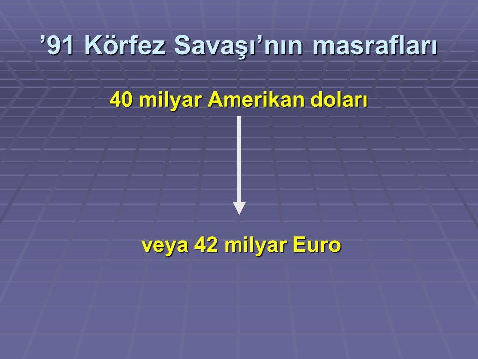 '91 Körfez Savaşı'nın masrafları 40 milyar Amerikan doları veya 42 milyar Euro