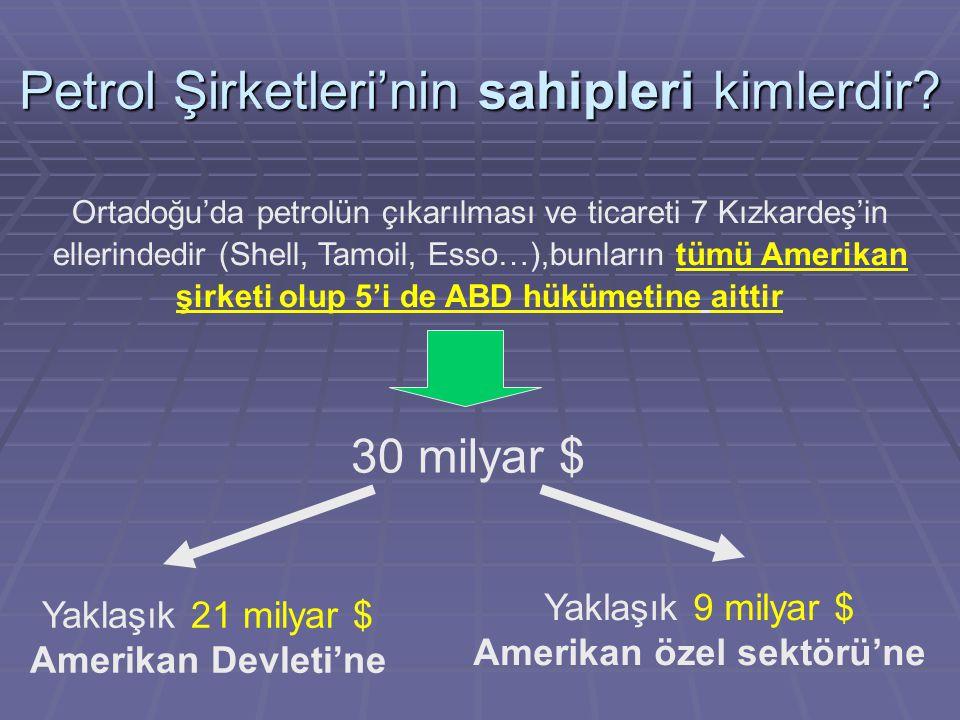 Petrol Şirketleri'nin sahipleri kimlerdir? Ortadoğu'da petrolün çıkarılması ve ticareti 7 Kızkardeş'in ellerindedir (Shell, Tamoil, Esso…),bunların tü