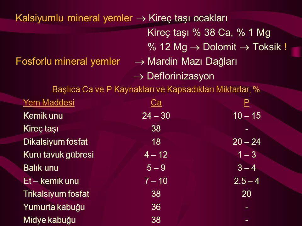 Kalsiyumlu mineral yemler  Kireç taşı ocakları Kireç taşı % 38 Ca, % 1 Mg % 12 Mg  Dolomit  Toksik ! Fosforlu mineral yemler  Mardin Mazı Dağları