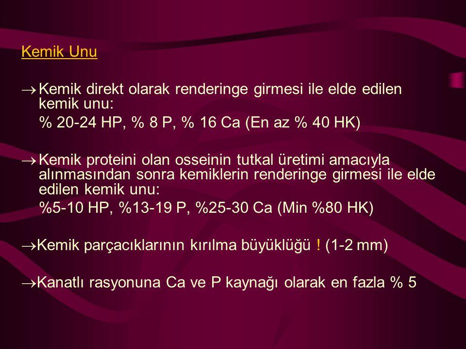 Kemik Unu  Kemik direkt olarak renderinge girmesi ile elde edilen kemik unu: % 20-24 HP, % 8 P, % 16 Ca (En az % 40 HK)  Kemik proteini olan osseini