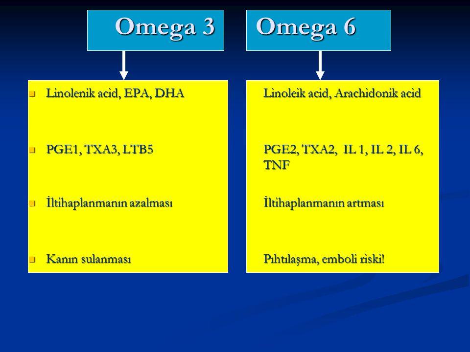 Omega 3 Omega 6 Linolenik acid, EPA, DHALinoleik acid, Arachidonik acid Linolenik acid, EPA, DHALinoleik acid, Arachidonik acid PGE1, TXA3, LTB5PGE2,