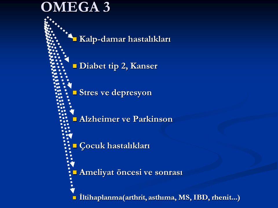 OMEGA 3 Kalp-damar hastalıkları Kalp-damar hastalıkları Diabet tip 2, Kanser Diabet tip 2, Kanser Stres ve depresyon Stres ve depresyon Alzheimer ve P