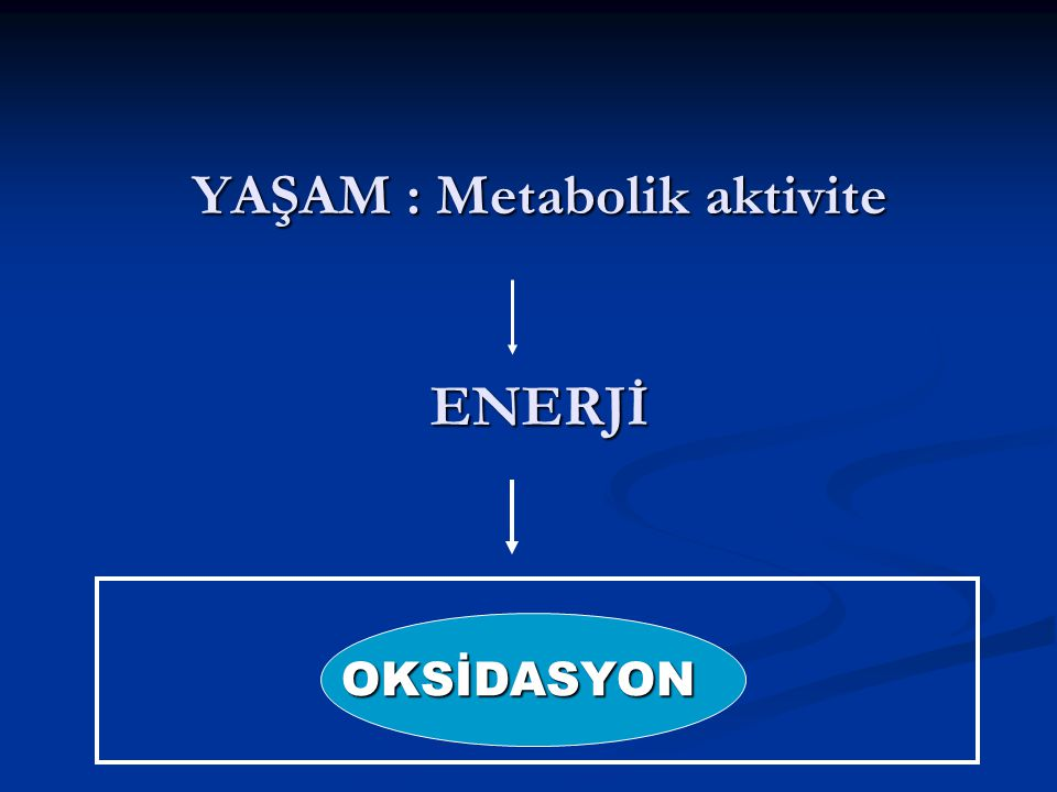 OKSİDASYON GIDA + OKSİJEN : ENERJİ GIDA + OKSİJEN : ENERJİ GIDA + OKSİJEN : SERBEST TOKSİK OKSİDASYON RADİKAL(STOR) GIDA + OKSİJEN : SERBEST TOKSİK OKSİDASYON RADİKAL(STOR) METABOLİK AKTİVİTE ve YAŞAM HASTALIK/YAŞLANMA METABOLİK AKTİVİTE ve YAŞAM HASTALIK/YAŞLANMA
