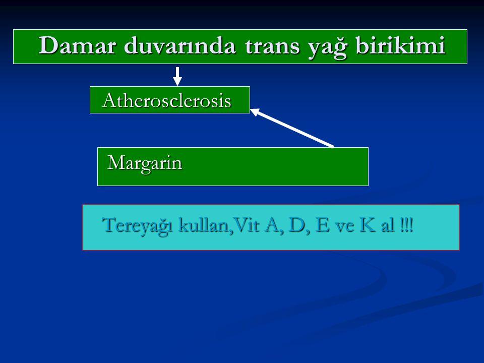 Damar duvarında trans yağ birikimi Atherosclerosis Margarin Tereyağı kullan,Vit A, D, E ve K al !!!