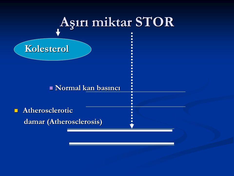 Aşırı miktar STOR Kolesterol Kolesterol Normal kan basıncı Normal kan basıncı Atherosclerotic Atherosclerotic damar (Atherosclerosis) damar (Atheroscl