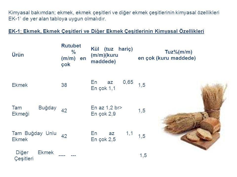 Kimyasal bakımdan; ekmek, ekmek çeşitleri ve diğer ekmek çeşitlerinin kimyasal özellikleri EK-1' de yer alan tabloya uygun olmalıdır. EK-1 : Ekmek, Ek