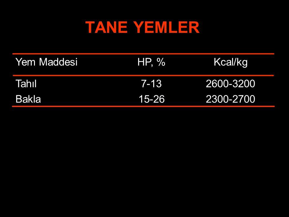 TANE YEMLER Yem MaddesiHP, %Kcal/kg Tahıl7-132600-3200 Bakla15-262300-2700