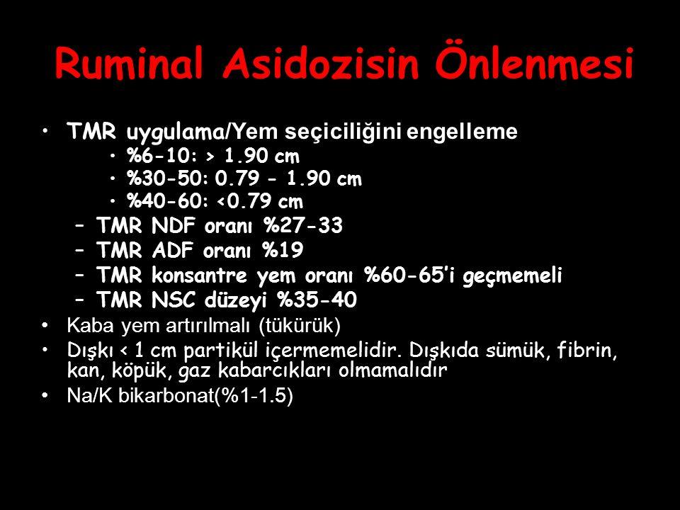Ruminal Asidozisin Önlenmesi TMR uygulama /Yem seçiciliğini engelleme %6-10: > 1.90 cm %30-50: 0.79 - 1.90 cm %40-60: <0.79 cm –TMR NDF oranı %27-33 –