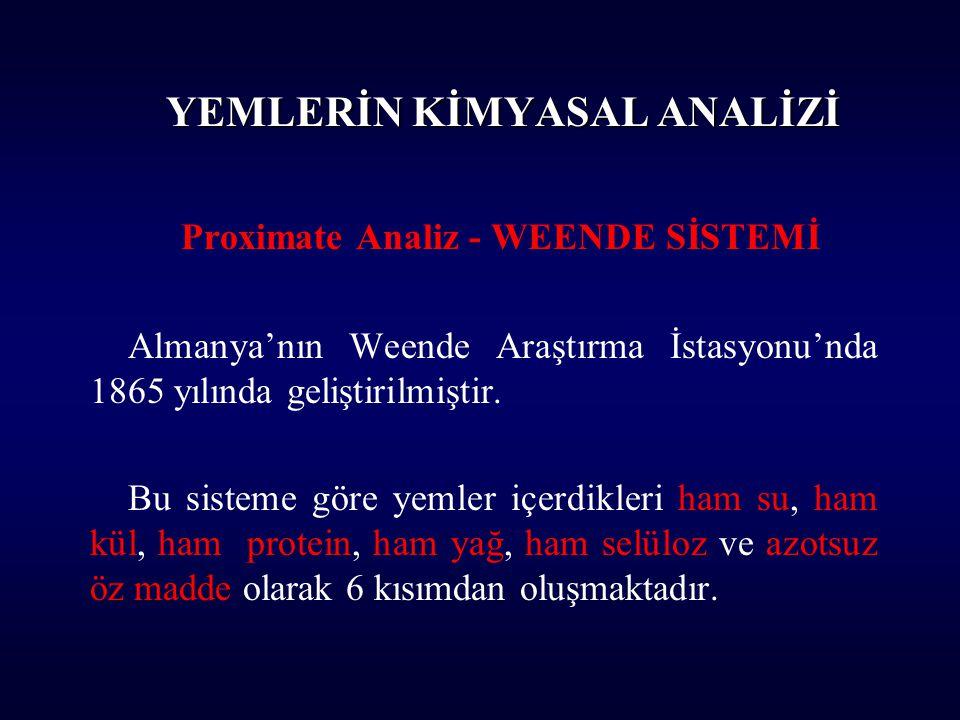 YEMLERİN KİMYASAL ANALİZİ Proximate Analiz - WEENDE SİSTEMİ Almanya'nın Weende Araştırma İstasyonu'nda 1865 yılında geliştirilmiştir. Bu sisteme göre