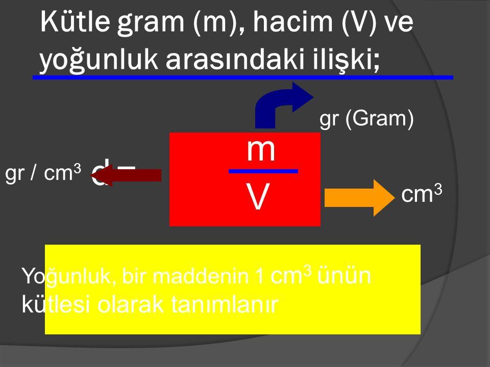 Kütle gram (m), hacim (V) ve yoğunluk arasındaki ilişki; d =d = m V gr (Gram) cm 3 gr / cm 3 Yoğunluk, bir maddenin 1 cm 3 ünün kütlesi olarak tanımlanır